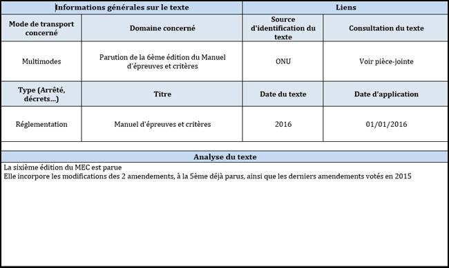 M 16-01 Manuel épreuves et critères