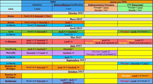 IMDG veille fevr. 2017